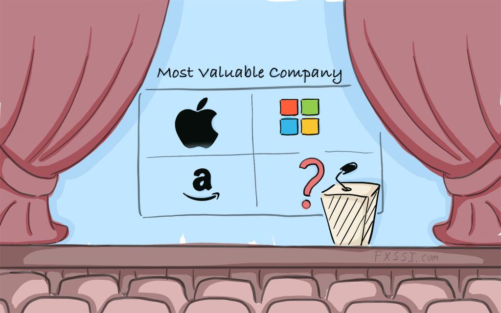世界で最も価値ある企業 - 2021