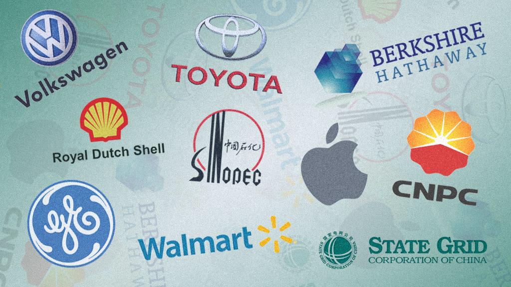 2021年度の世界で最も収益性の高い企業トップ10